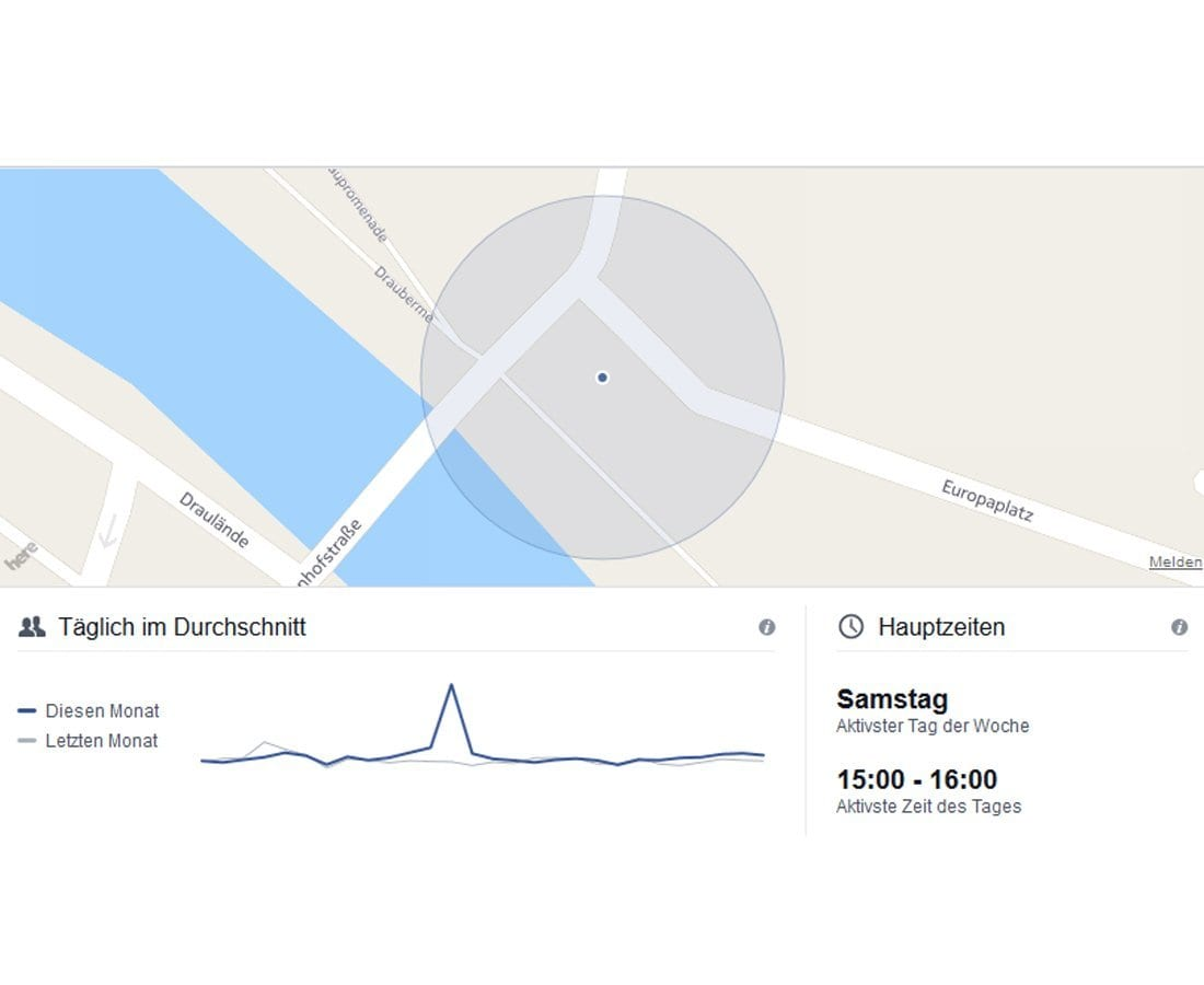 Facebook Local Insights Statistiken